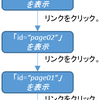jQuery MobileでDOMキャッシュを消すに消せないケース。