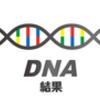 遺伝子検査の結果が出た!【遺伝性乳がん・卵巣がん症候群(HBOC)】