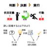 W型問題解決モデル~川喜田二郎の語る「行為のプロセス」~