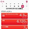 ダイエット47日目  朝から宮崎県、熊本県で地震!