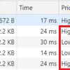 HTML要素からHTTP/2優先度を指定する Priority Hints が動いた