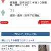 岡山県の新型コロナウイルス現在の状況です!