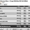 Zwift - 3R Volcano Flat Reverse Race - 3 Laps (36.6km/22.7mi 138m) (A)