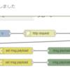 【RaspberryPi】Node-REDでWebアクセス(クライアント)前半