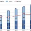 新晃工業(6458)より株主優待を頂きました。