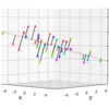 主成分分析(PCA)による次元削減