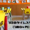 1日のタイムスケジュール【1歳0ヶ月】