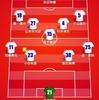 2021年GWの奈良クラブ(対高知ユナイテッドSC戦)
