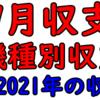 2021年ギャンブル収支
