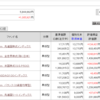 インデックス投資(eMAXIS)含み益100万(*ノωノ)