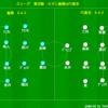 J1リーグ第28節 サガン鳥栖vsFC東京 レビュー