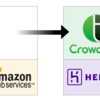 AWSで動いているサービスをHerokuに移行した話