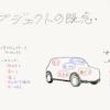 【数学ロマン】オブジェクト志向プログラミング概念の大源流?