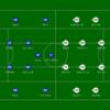 【マッチレビュー】20-21 CL第6節 バルセロナ対ユベントス