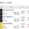 武蔵野S2018の結果