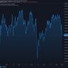2020-11-21 今週の米国株状況