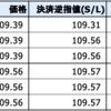 ◉ 20210503 (Mon) Today's trade