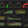 Graphite / Carbon の統計情報を読み解く