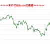 ■途中経過_2■BitCoinアービトラージ取引シュミレーション結果(2017年9月20日)