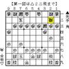 角交換四間飛車対▲7七角型銀冠対策①
