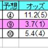 2020年5月23日(土)東京・京都