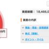 家計簿公開(2月分)