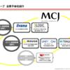 【銘柄分析】第14回 MCJ(6670)