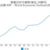 日本人は「失われた20年」の間も頑張っていた