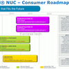 Broadwell版Intel NUCのロードマップが明らかに 2014年末にも発売