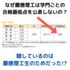 なぜ慶應理工は学門ごとの合格最低点を公表しないの?