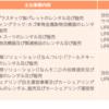 ユーピーアール(9075)の初値予想/分析 2019年6月12日(水)上場