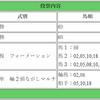 フローラステークス2019【最終予想】