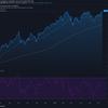 2021-6-15 週明け米国株の状況