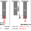 筋肉の収縮様式について簡単な物理モデルで理解を深める_(1/2)