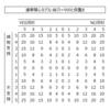 河村たかしと高須克弥の「点と線」(28) 番外編「できる! 選挙予想」