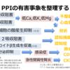 PPI(Proton Pump Inhibitor)のリスク・ベネフィット