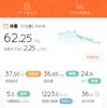 2017/11/01 糖質制限ダイエット51日目