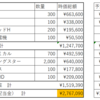 金融資産(2019.6.3)