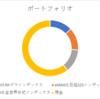 2020年7月運用状況~運用益-3%~