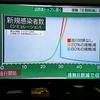 タイのコロナ感染者数+54人とまた減ったで!けど、日本は、もう手遅れ!と海外から言われています。Too late なのか??