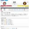 2019-08-03 カープ第101戦(マツダスタジアム)●1対4 阪神(51勝47敗3分)拙守拙攻で勝たなきゃいけない試合を落とす。