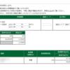 本日の株式トレード報告R1,10,03