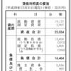ハーゲンダッツジャパン株式会社 第36期決算公告