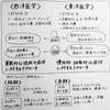 第百十八段 【風邪をひかない方法&風邪のひきはじめに一気に治す方法】