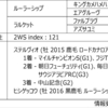 POG2020-2021ドラフト対策 No.17 グランパラディーゾ