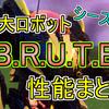 【Fortnite】メカスーツB.R.U.T.E(ブルート)の性能、対策まとめ【シーズン10】