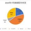 【資産状況】【配当金の軌跡】2020年7月の総資産は430万円!