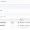 SFDC:重複管理でデータ品質の向上