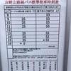 2019年10/26 吉野 桜本坊〜吉野水分神社