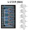 幼女でもできる自作CPUチップ (13) レジスタ・プログラムカウンタのLSI向けレイアウト